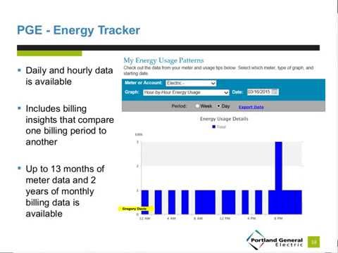 Energy Monitoring Tools Webinar, Aug. 12, 2015