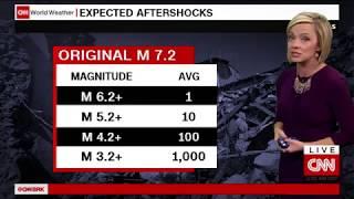 Earthquake aftershocks shake Iraq-Iran border