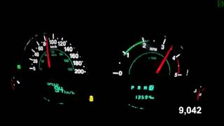 Jeep Wrangler 4d Acceleration 0-100 km/h (Racelogic)