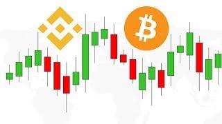 Binance To Resume Deposit / Withdraw | Halts Trading | Bitcoin P&D Weekend