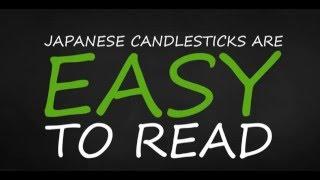 Basic Trading Forex - Japanese Candlestick