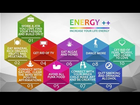 Energy Management  is Time Management