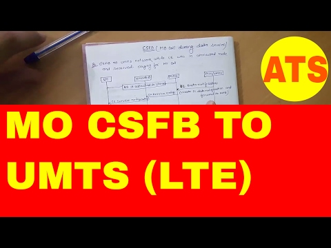 MO CSFB to UMTS network during Connected mode[LTE]