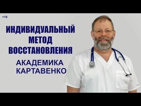 Лекарственные препараты для лечения остеохондроза - что