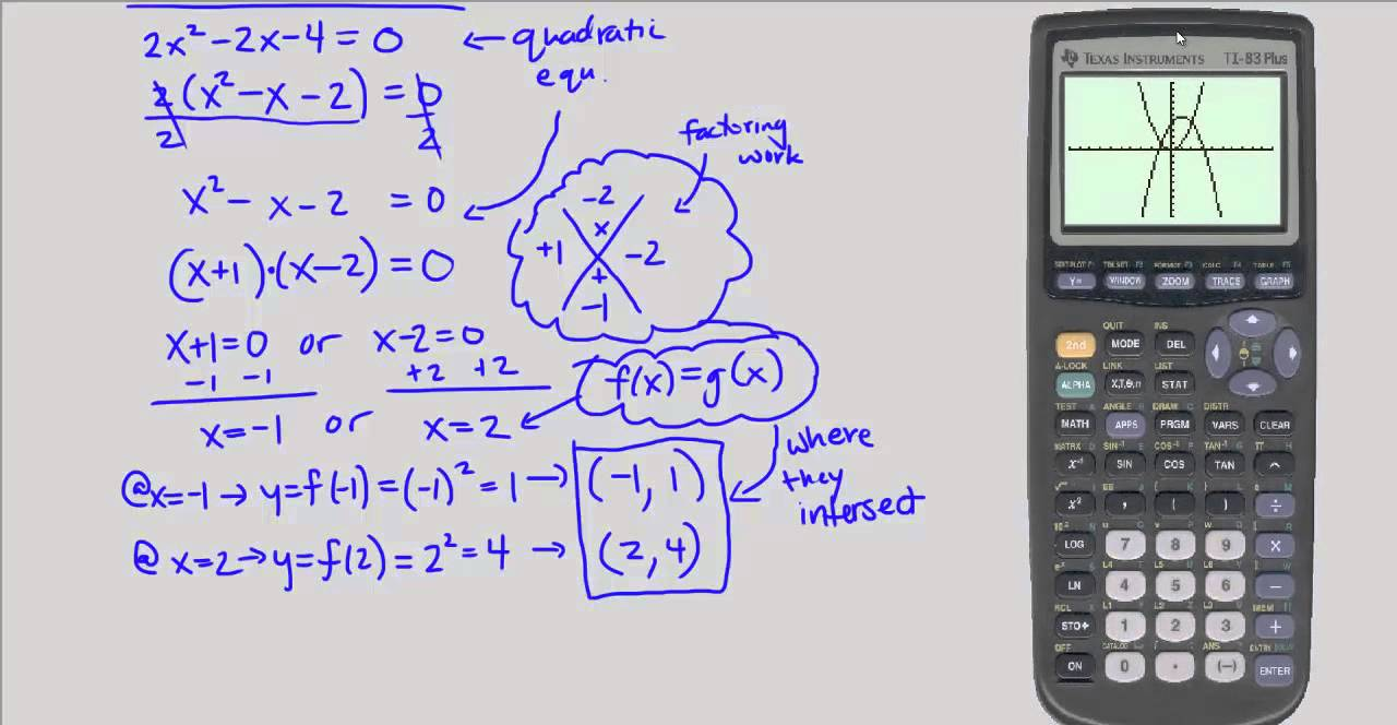 Cpm Precalculus 381  Finding The Intersection Points Between Two  Functions And The Area Between