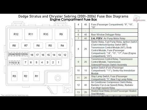 [DIAGRAM_3NM]  Dodge Stratus and Chrysler Sebring (2001-2006) Fuse Box Diagrams - YouTube | 02 Sebring Fuse Diagram |  | YouTube