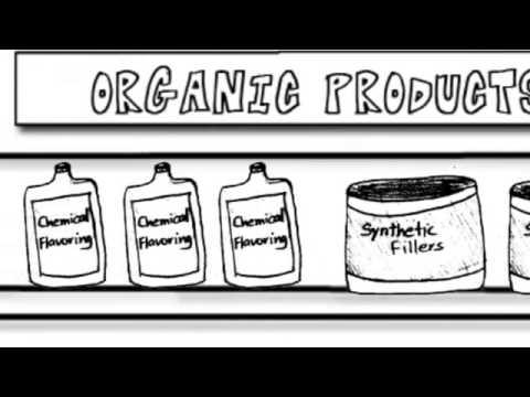 Organic Foods MLM - Regeneration USA Affiliates