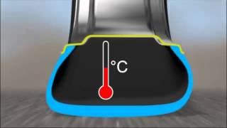 Tyre TV: о правильном давлении в шинах