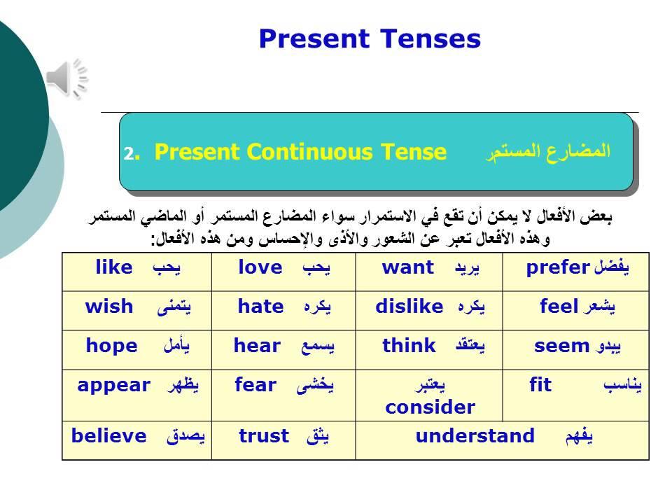 Basic English Grammar - Lesson 12a Present tenses - YouTube