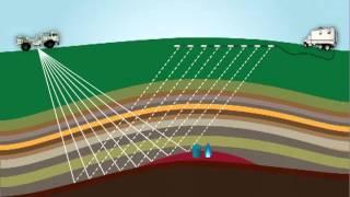 كيف يتم التنقيب على البترول و الغاز الطبيعي بتقنية 3D الزلزالية