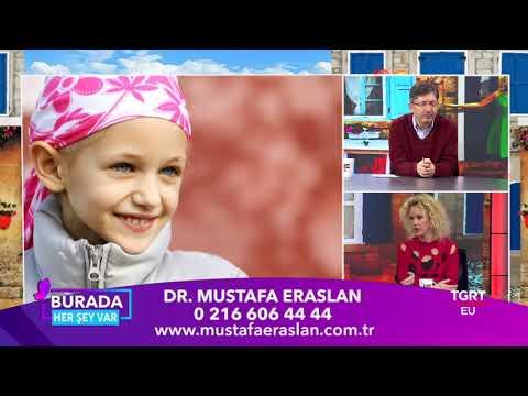 Dr. Mustafa Eraslan - BURADA HER ŞEY VAR - 02.12.2020