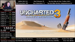 Uncharted 3 Speedrun 2nd Place (1:53:01) for Any% PS4