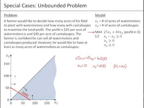 Ch02-07 Special Cases in Linear Programming - Unbounded Problem