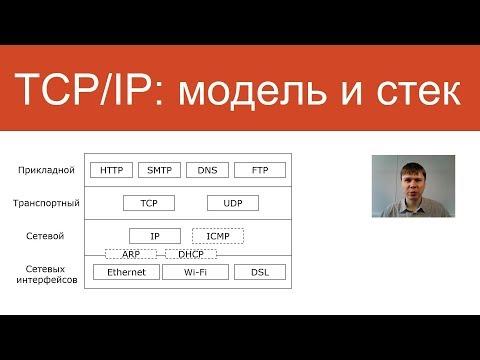 Модель и стек протоколов TCP/IP | Курс Компьютерные сети