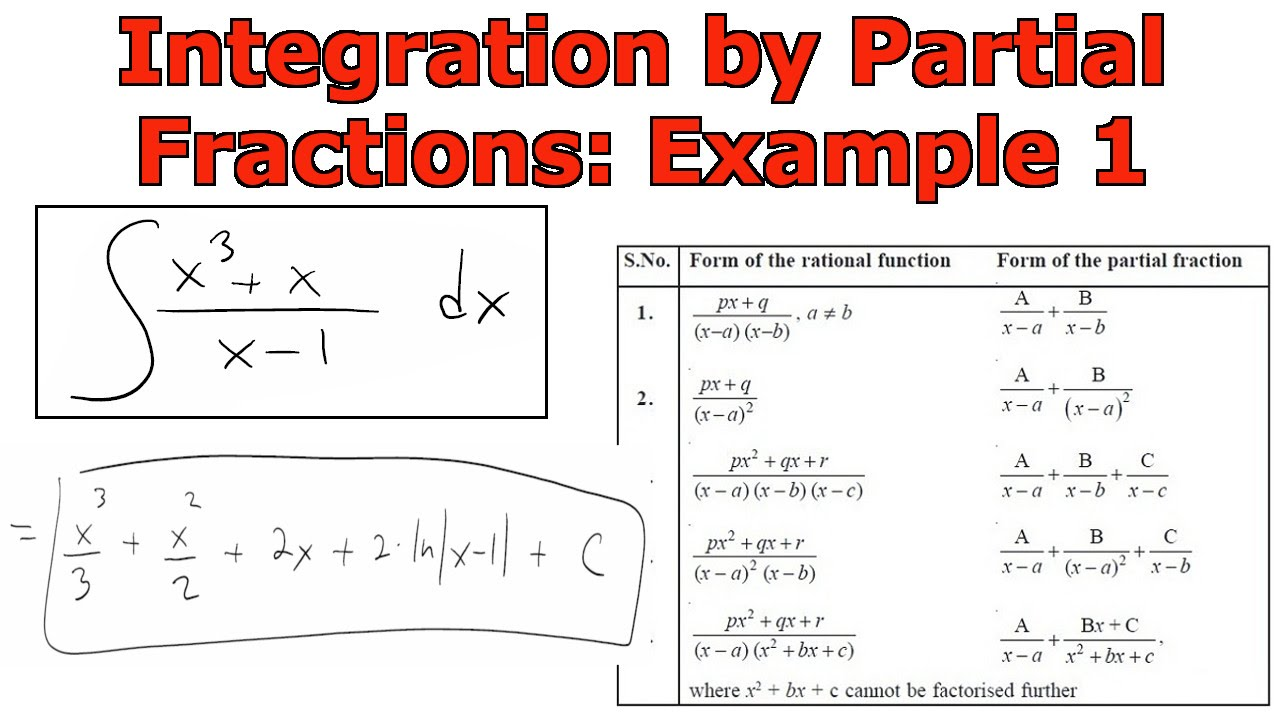 how to remember partial fraction