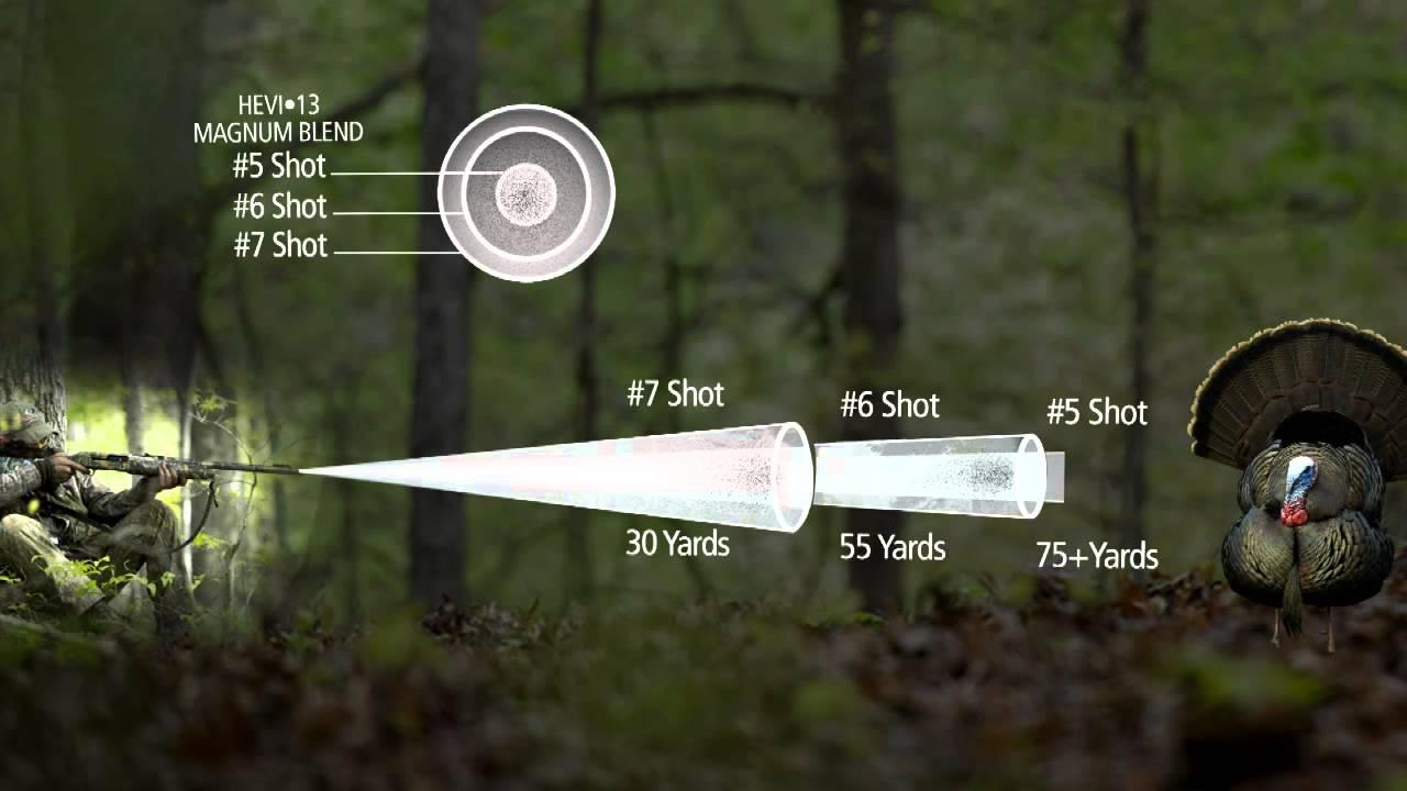Hevi Shot - Magnum Blend Commercial