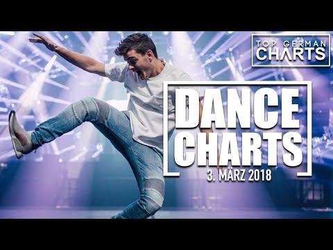 TOP 20 DANCE CHARTS - MÄRZ 2018