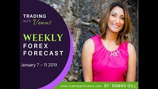 Weekly Forex Forecast  - January 7 - 11  2019