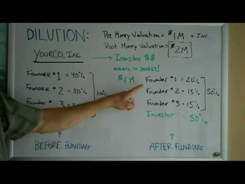 Dilution Basics