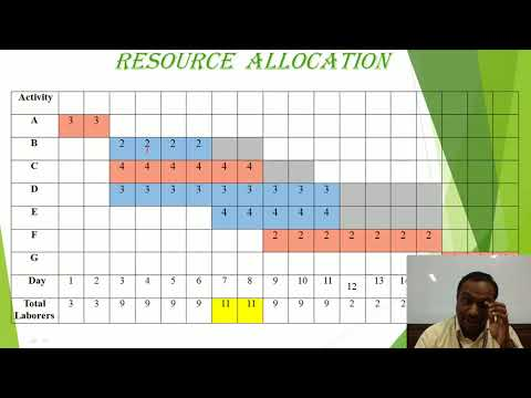 resource leveling project management