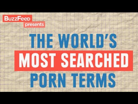 The World's Top Porn Search Terms