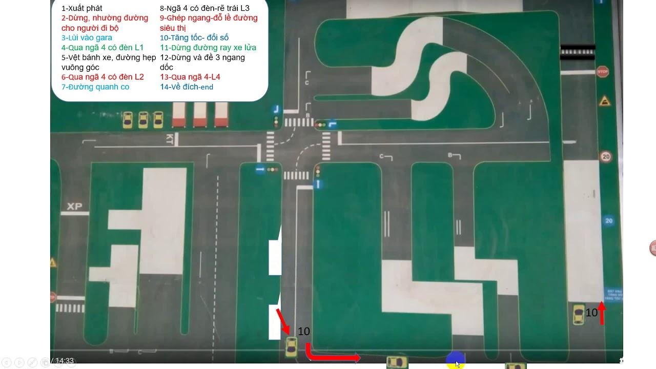 Sơ đồ thi sát hạch lái xe OTO B2 trường Phù Cát- Bình Định