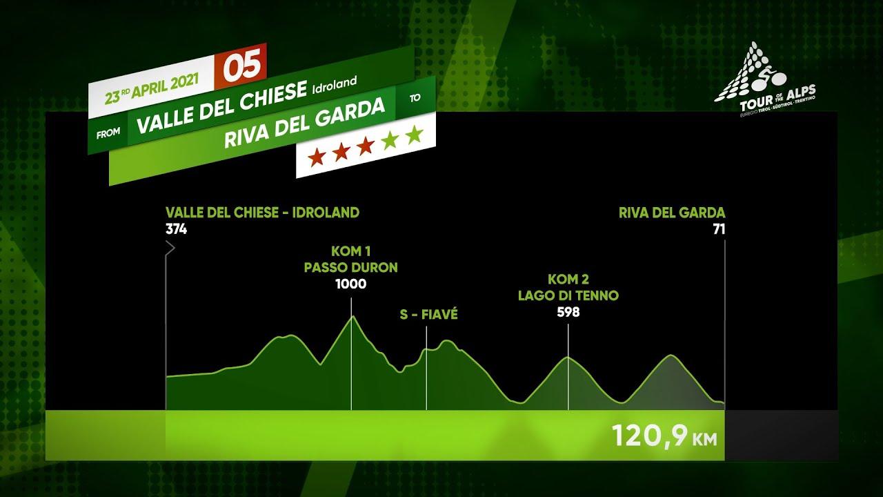Tour of the Alps 2021 | Stage 5 (Valle del Chiese/Idroland - Riva del Garda)