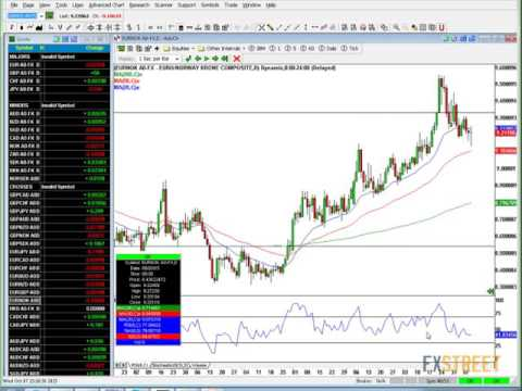 Rob Colville: Live Trading