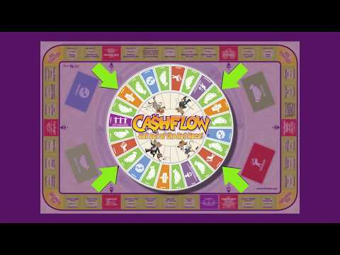 CASHFLOW GAME INSTRUCTIONS: YOUR DREAM