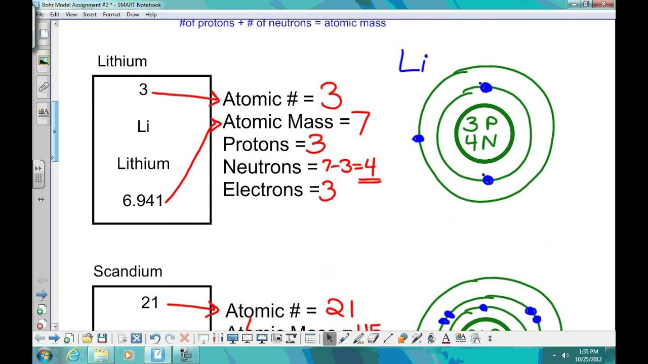 answers to bohr model atom assignment YouTube – Bohr Model Worksheet