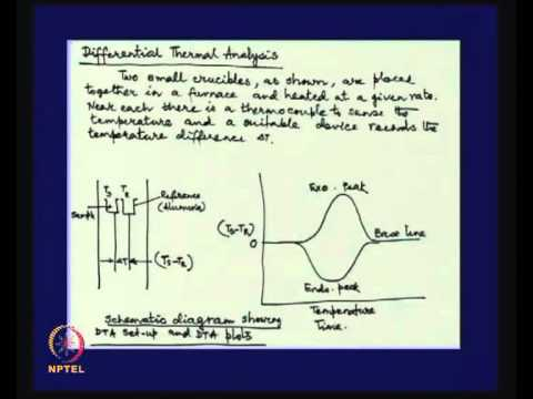 Mod-01 Lec-25 Lecture-25-Extraction of Zinc-Imperial Smelting Process