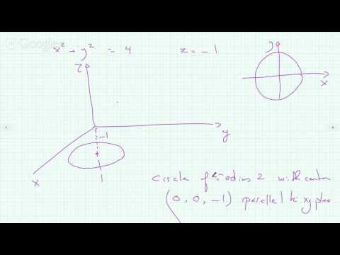 Equation of a CIRLCE in 3D and the figure (Three Dimensions)