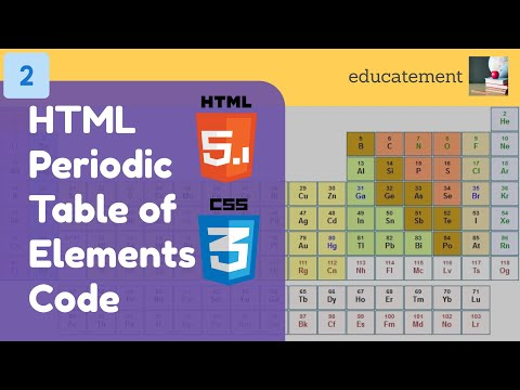 HTML Periodic Table Of Elements Code   Part 2 - Adding CSS Styles   Educatement