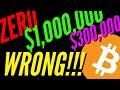 Bitcoin Price Prediction 10.21.2020 - Analysis Today - YouTube