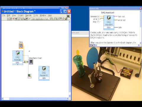 PID Closed Loop Control with CompactDAQ