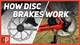 How Do Disc Brąkes Actually Work?