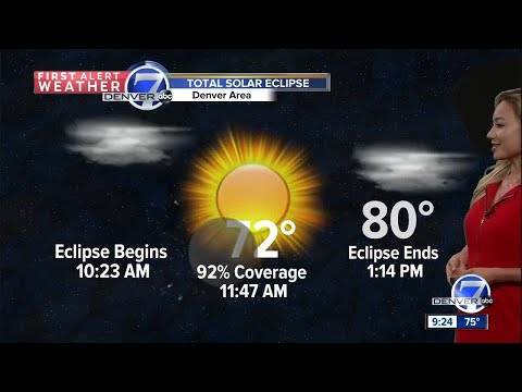 Eclipse Forecast Denver, Colorado