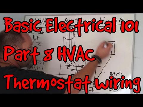 hqdefault?sqp= oaymwEWCKgBEF5IWvKriqkDCQgBFQAAiEIYAQ==&rs=AOn4CLDoAwZcXuFB8XJUerGOiJFMkDM46A hvac modine unit heater repair (708) 420 1163 youtube  at n-0.co