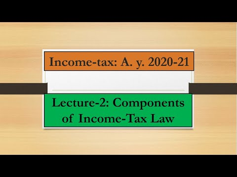 2020 New Tax Laws.Income Tax A Y 2020 21 Lecture 2 Components Of Income Tax Law
