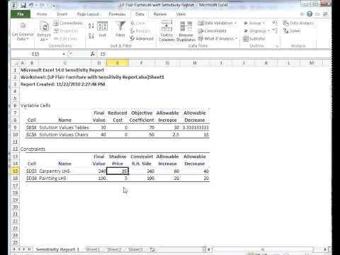 Interpreting Solver Sensitivity Report Mp3