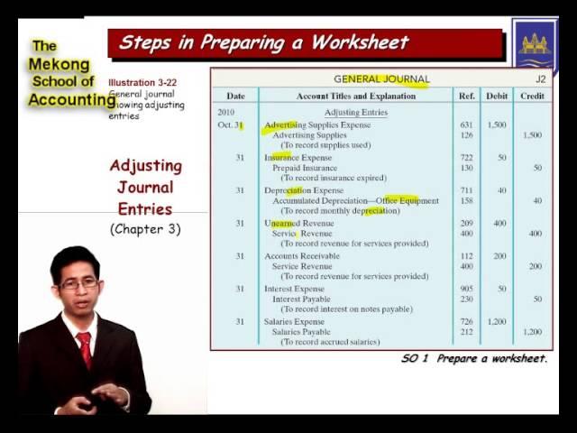 5 Steps In Preparing Accounting Worksheet WELCOME TO CMUSR