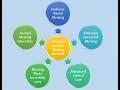 How to retrieve nursing journal articles