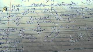 Diagram 109 WOW! Lasers accelerates Higgs Electric Field UFO