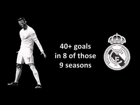 Cristiano Ronaldo Weak Chin