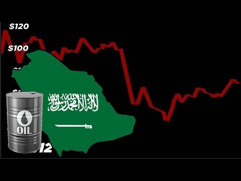 Saudi Arabia Is Still Finished | Oil & Money | ELAI 33