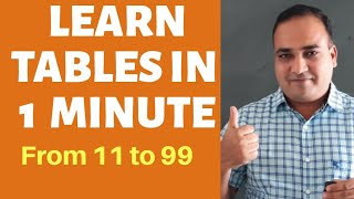 Learn tables from 11 to 99 in seconds || Speed Maths||By Maths Planet||Hindi