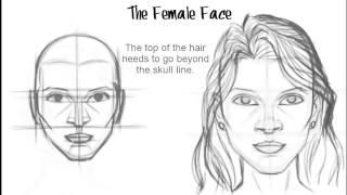 Как нарисовать женское лицо(КАК ПРАВИЛЬНО РИСОВАТЬ ЖЕНСКОЕ ЛИЦО., 2014-02-04T19:16:49.000Z)