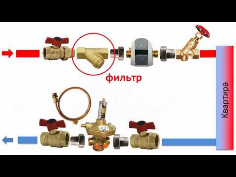 Автоматический регулятор перепада давления Герц 4002 та 4202