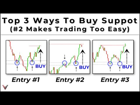 Top 3 Ways To Buy Support (90% Of Traders Blow Accounts Getting This Wrong...)