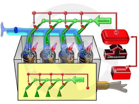 1.12 Alimentación y encendido del motor de gasolina (6/22)